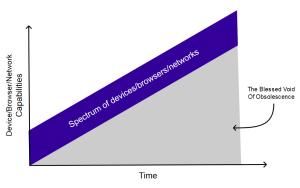 spectrum-lies
